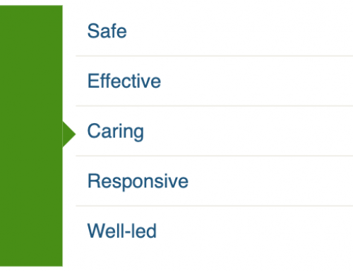 Psychiatry-UK rated 'OUTSTANDING' for 'Caring' in recent CQC Inspection